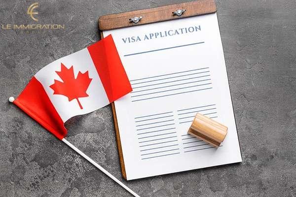 Lệ phí làm Visa Canada